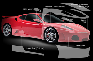 Ferrari VentureShield Paint Protection Film